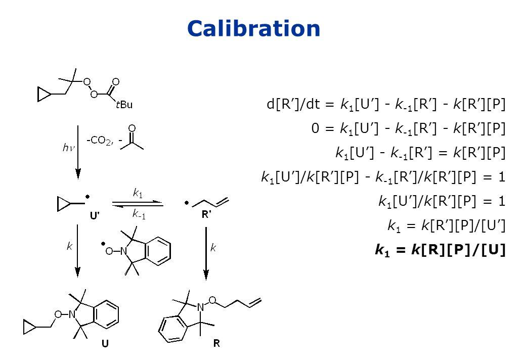 Calibration d[R']/dt = k1[U'] - k-1[R'] - k[R'][P]